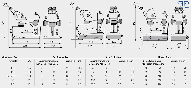 Stereomikroskop Stemi 305 MAT-Set | Pulch + Lorenz Mikroskopie